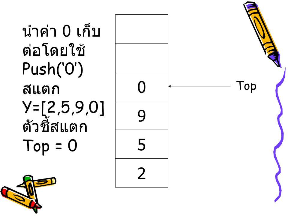 นำค่า 0 เก็บต่อโดยใช้ Push('0') สแตก Y=[2,5,9,0] ตัวชี้สแตก